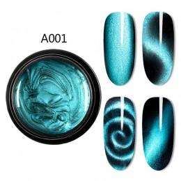 Magnetyczne 5D Cat Eye żel UV do paznokci lakier do paznokci laserowe lakier do paznokci gwiaździste niebo Jade efekt Soak Off ż